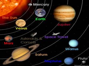 Our Solar system is like a gigantic cosmic mobile